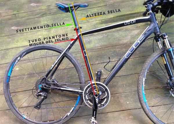 Misure bici la scelta del telaio e la regolazione della sella for Una planimetria della cabina del telaio